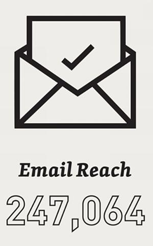 Email Reach: 247,064