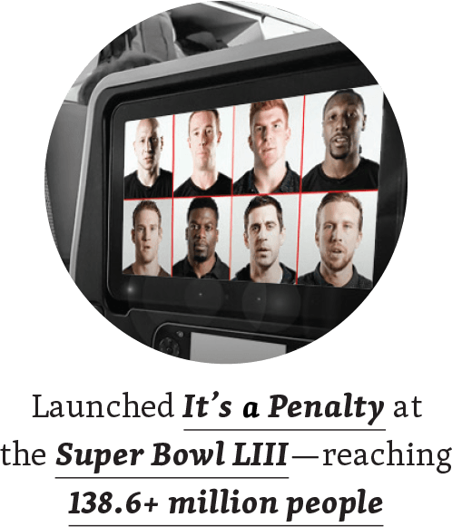 Launched It's A Penalty at the Super Bowl LIII–reaching 138.6+ million people