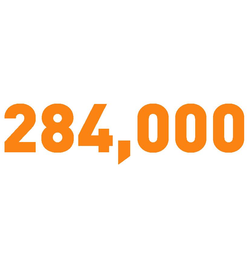 Distributed over 284,000 Awareness Materials